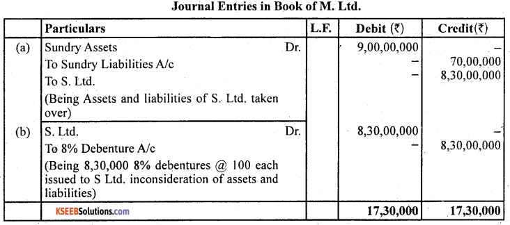 2nd PUC Accountancy Question Bank Chapter 2 Issue and Redemption of Debentures - 16