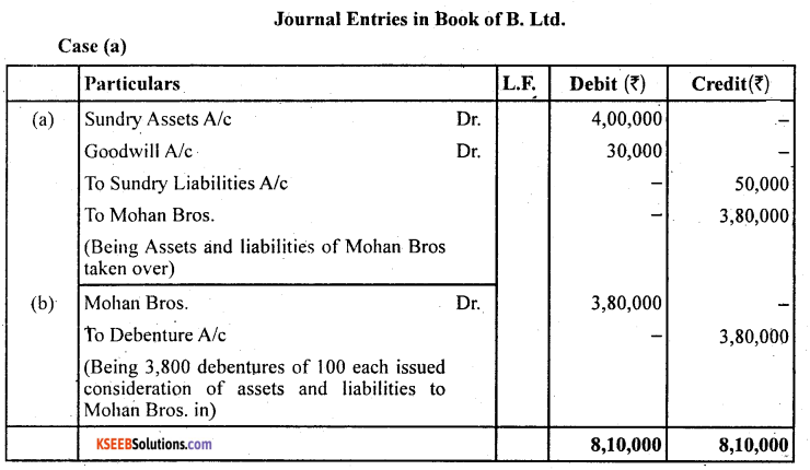 2nd PUC Accountancy Question Bank Chapter 2 Issue and Redemption of Debentures - 17