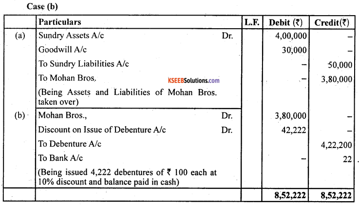 2nd PUC Accountancy Question Bank Chapter 2 Issue and Redemption of Debentures - 18