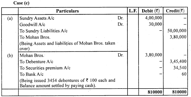 2nd PUC Accountancy Question Bank Chapter 2 Issue and Redemption of Debentures - 19
