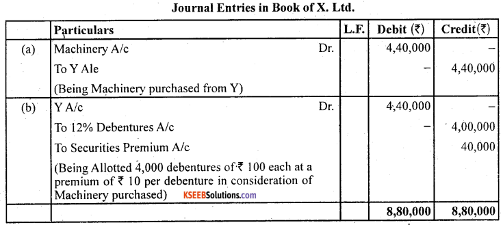 2nd PUC Accountancy Question Bank Chapter 2 Issue and Redemption of Debentures - 20