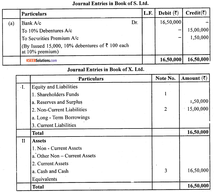 2nd PUC Accountancy Question Bank Chapter 2 Issue and Redemption of Debentures - 21