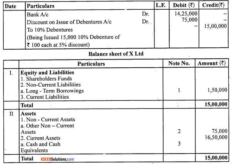 2nd PUC Accountancy Question Bank Chapter 2 Issue and Redemption of Debentures - 23