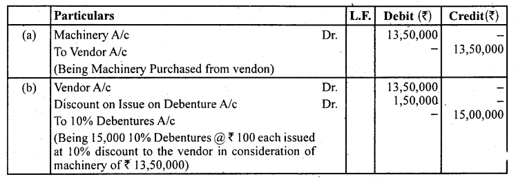 2nd PUC Accountancy Question Bank Chapter 2 Issue and Redemption of Debentures - 25
