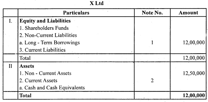 2nd PUC Accountancy Question Bank Chapter 2 Issue and Redemption of Debentures - 26