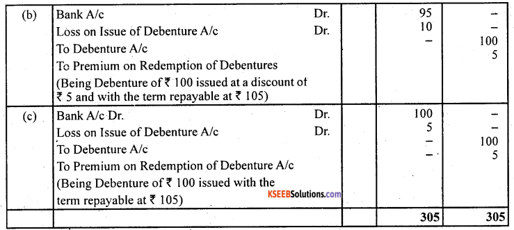 2nd PUC Accountancy Question Bank Chapter 2 Issue and Redemption of Debentures - 28