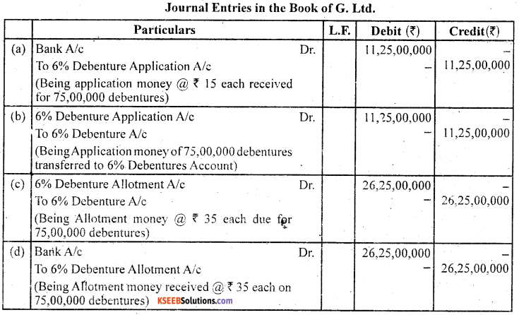 2nd PUC Accountancy Question Bank Chapter 2 Issue and Redemption of Debentures - 3