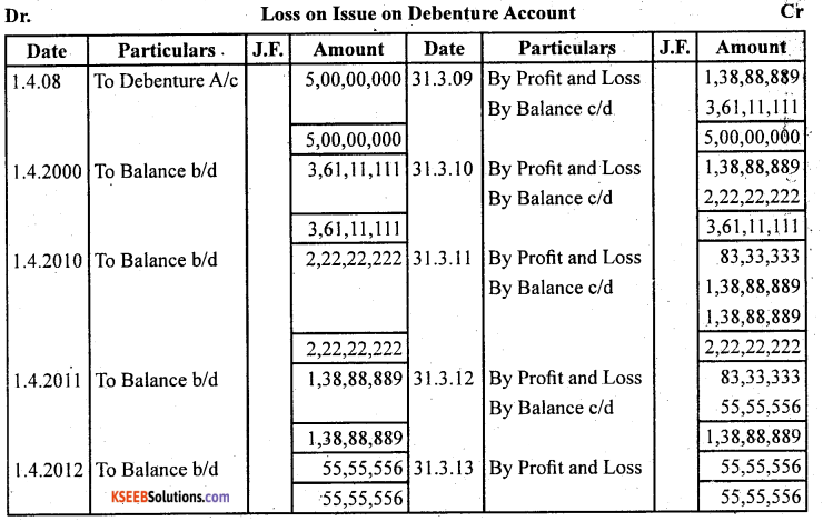 2nd PUC Accountancy Question Bank Chapter 2 Issue and Redemption of Debentures - 30