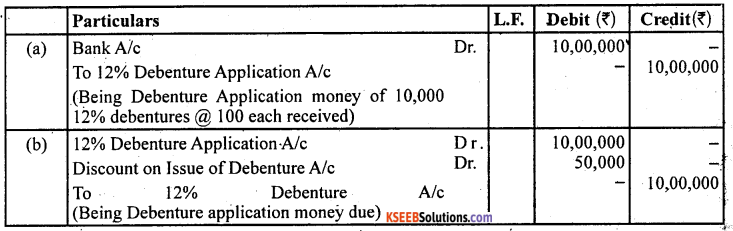 2nd PUC Accountancy Question Bank Chapter 2 Issue and Redemption of Debentures - 31