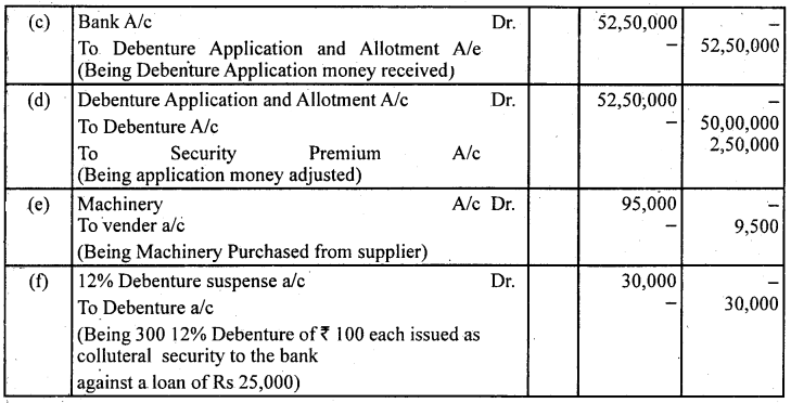 2nd PUC Accountancy Question Bank Chapter 2 Issue and Redemption of Debentures - 32