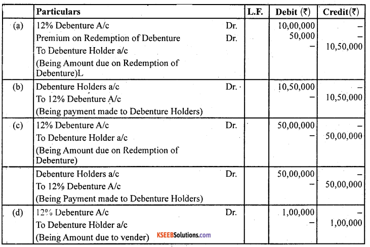 2nd PUC Accountancy Question Bank Chapter 2 Issue and Redemption of Debentures - 33