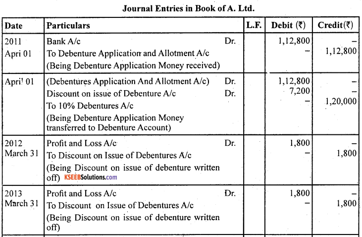 2nd PUC Accountancy Question Bank Chapter 2 Issue and Redemption of Debentures - 37