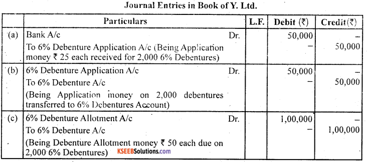 2nd PUC Accountancy Question Bank Chapter 2 Issue and Redemption of Debentures - 4