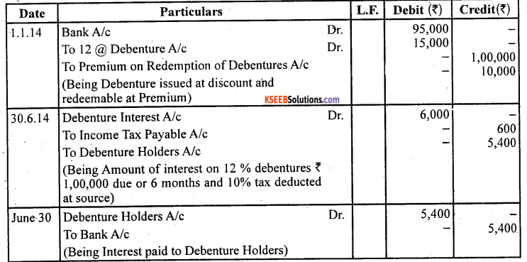 2nd PUC Accountancy Question Bank Chapter 2 Issue and Redemption of Debentures - 41