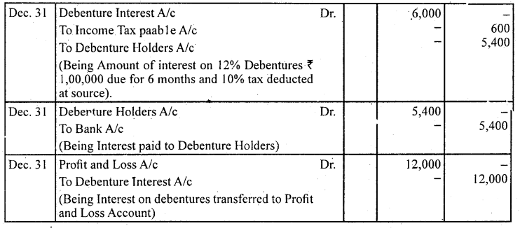 2nd PUC Accountancy Question Bank Chapter 2 Issue and Redemption of Debentures - 42