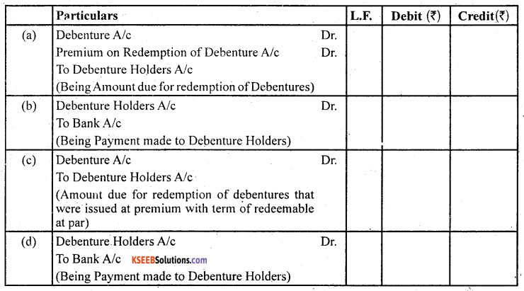 2nd PUC Accountancy Question Bank Chapter 2 Issue and Redemption of Debentures - 43