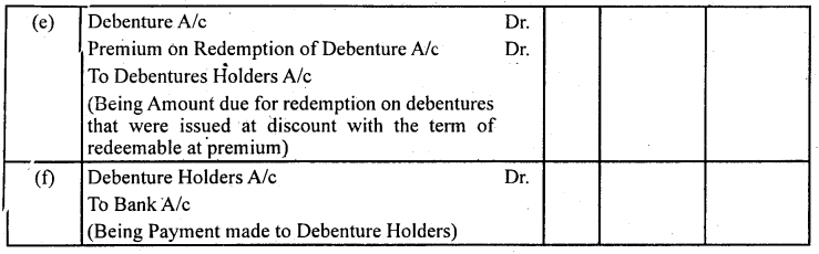 2nd PUC Accountancy Question Bank Chapter 2 Issue and Redemption of Debentures - 44