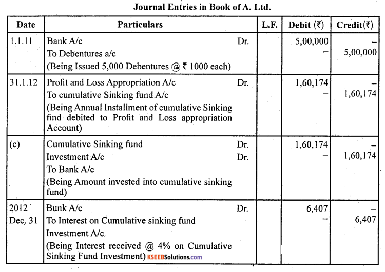 2nd PUC Accountancy Question Bank Chapter 2 Issue and Redemption of Debentures - 45