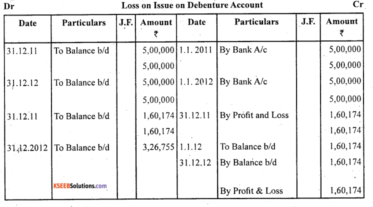 2nd PUC Accountancy Question Bank Chapter 2 Issue and Redemption of Debentures - 49