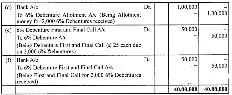 2nd PUC Accountancy Question Bank Chapter 2 Issue and Redemption of Debentures - 5