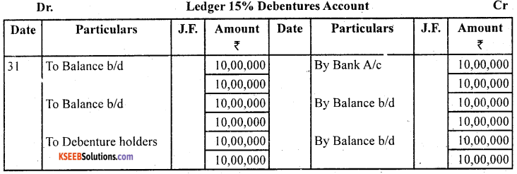 2nd PUC Accountancy Question Bank Chapter 2 Issue and Redemption of Debentures - 52