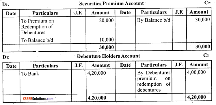 2nd PUC Accountancy Question Bank Chapter 2 Issue and Redemption of Debentures - 59