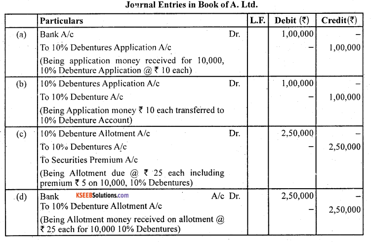 2nd PUC Accountancy Question Bank Chapter 2 Issue and Redemption of Debentures - 6