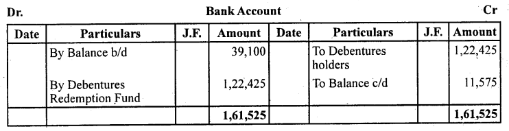 2nd PUC Accountancy Question Bank Chapter 2 Issue and Redemption of Debentures - 61