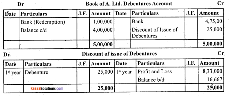2nd PUC Accountancy Question Bank Chapter 2 Issue and Redemption of Debentures - 64