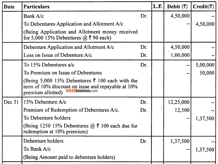 2nd PUC Accountancy Question Bank Chapter 2 Issue and Redemption of Debentures - 65