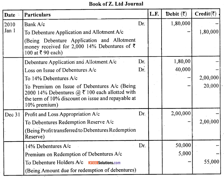 2nd PUC Accountancy Question Bank Chapter 2 Issue and Redemption of Debentures - 68