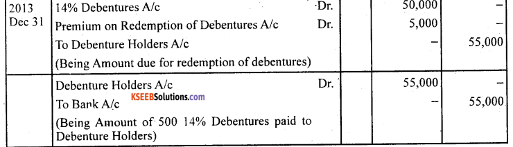 2nd PUC Accountancy Question Bank Chapter 2 Issue and Redemption of Debentures - 70
