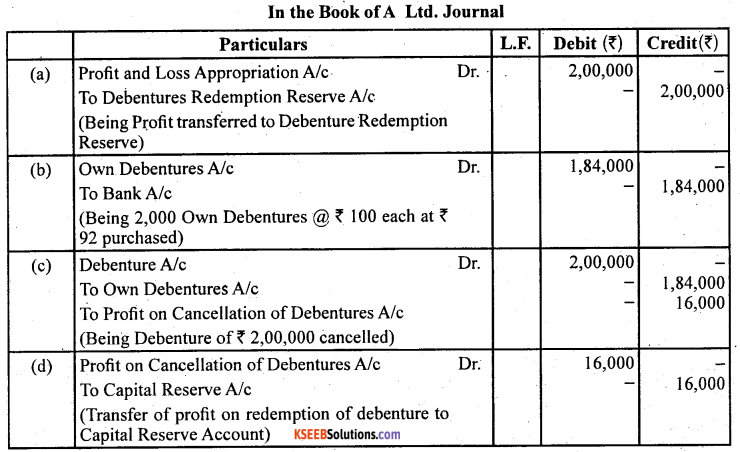 2nd PUC Accountancy Question Bank Chapter 2 Issue and Redemption of Debentures - 71