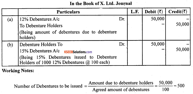 2nd PUC Accountancy Question Bank Chapter 2 Issue and Redemption of Debentures - 72