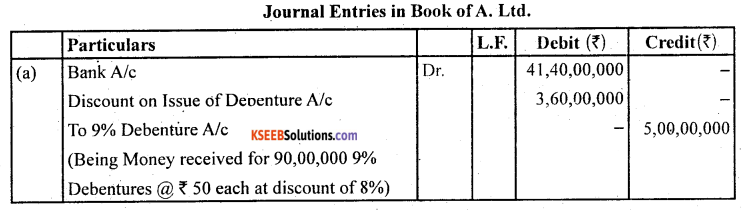2nd PUC Accountancy Question Bank Chapter 2 Issue and Redemption of Debentures - 8