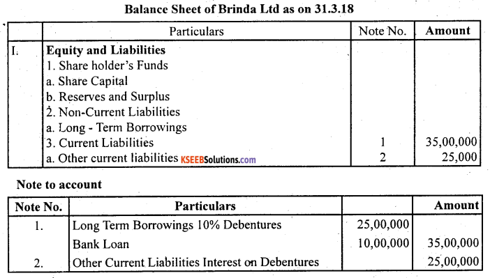 2nd PUC Accountancy Question Bank Chapter 3 Financial Statements of a Company - 16