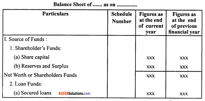 2nd PUC Accountancy Question Bank Chapter 3 Financial Statements of a Company - 3