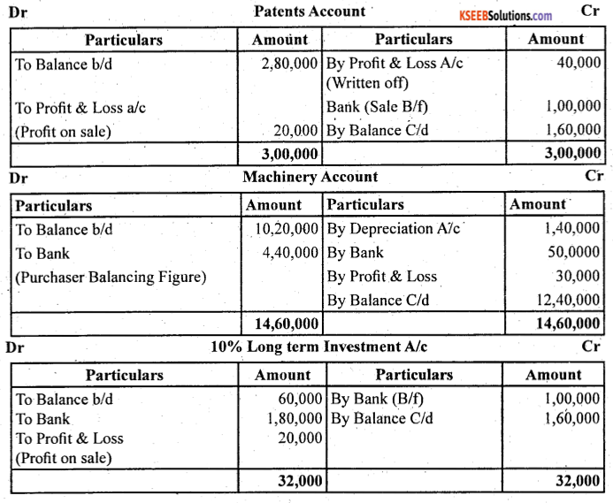 2nd PUC Accountancy Question Bank Chapter 6 Cash Flow Statement - 18