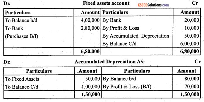 2nd PUC Accountancy Question Bank Chapter 6 Cash Flow Statement - 24