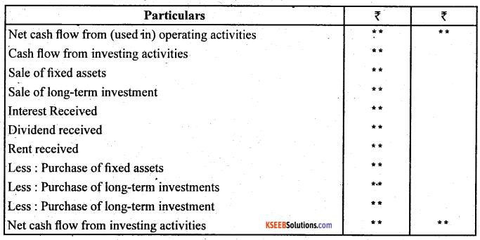 2nd PUC Accountancy Question Bank Chapter 6 Cash Flow Statement - 5
