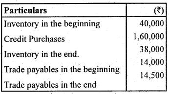 2nd PUC Accountancy Question Bank Chapter 6 Cash Flow Statement - 8