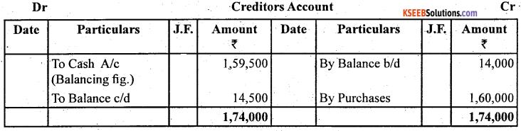 2nd PUC Accountancy Question Bank Chapter 6 Cash Flow Statement - 9