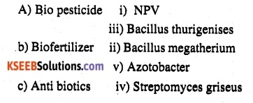 2nd PUC Biology Question Bank Chapter 10 Microbes in Human Welfare 2