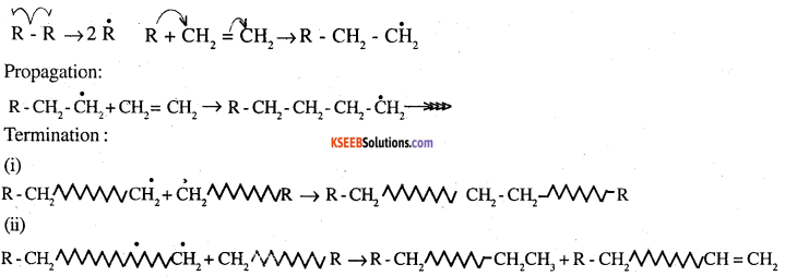 2nd PUC Chemistry Question Bank Chapter 15 Polymers - 16