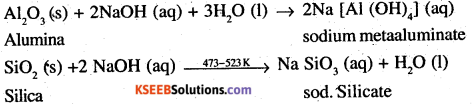2nd PUC Chemistry Question Bank Chapter 6 General Principles and Processes of Isolation of Elements - 5(i)