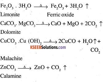 2nd PUC Chemistry Question Bank Chapter 6 General Principles and Processes of Isolation of Elements - 6