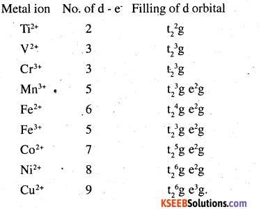 2nd PUC Chemistry Question Bank Chapter 8 The d-and f-Block Elements - 10