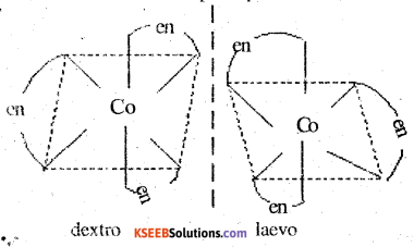 2nd PUC Chemistry Question Bank Chapter 9 Coordination Compounds - 13