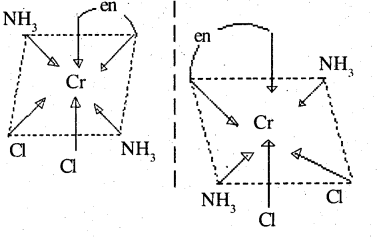 2nd PUC Chemistry Question Bank Chapter 9 Coordination Compounds - 20