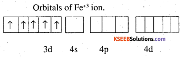 2nd PUC Chemistry Question Bank Chapter 9 Coordination Compounds - 30